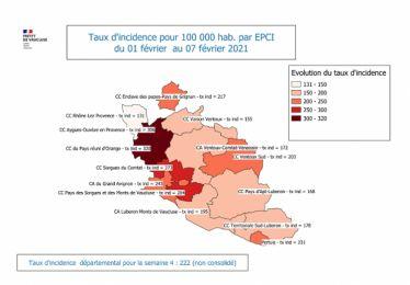 Légère baisse du taux d'incidence en Vaucluse
