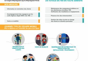 TER : Nouveau ! création d'une équipe mobile de la relation clients sur la ligne Meyrargues-Gap et Meyragues-Pertuis